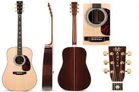 Виды боя на гитаре